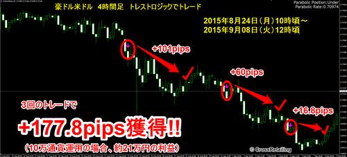 トレンド・ストライクFX・2015年08月24日+177.8pips.png